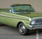 1965 Ford Falcon Futura Convertible